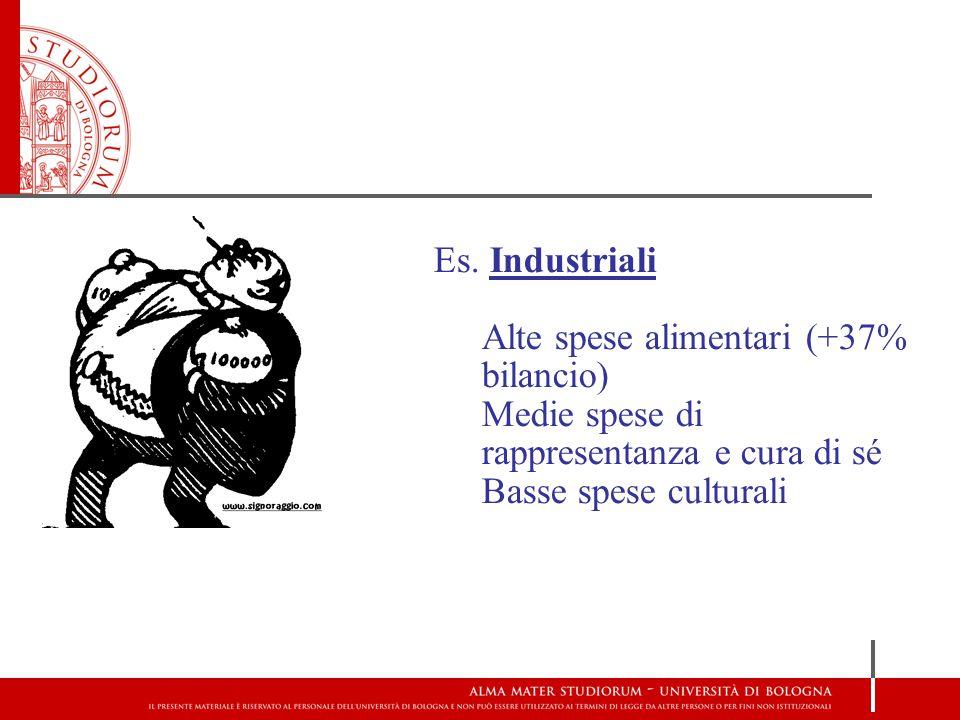 Es. Industriali Alte spese alimentari (+37% bilancio) Medie spese di rappresentanza e cura di sé Basse spese culturali