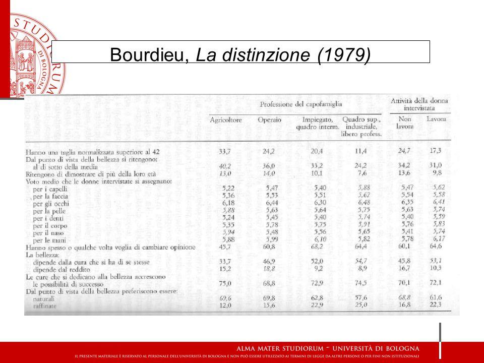 Bourdieu, La distinzione (1979)