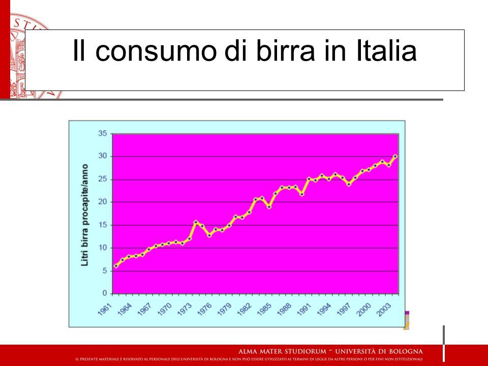 Il consumo di birra in Italia