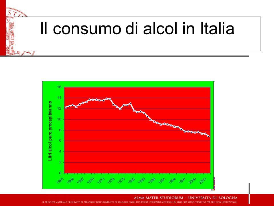 Il consumo di alcol in Italia