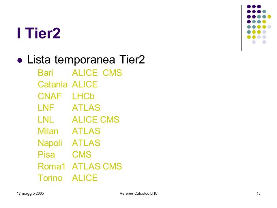 17 maggio 2005Referee Calcolco LHC13 I Tier2 Lista temporanea Tier2 BariALICE CMS CataniaALICE CNAFLHCb LNFATLAS LNLALICE CMS MilanATLAS NapoliATLAS PisaCMS Roma1ATLAS CMS TorinoALICE