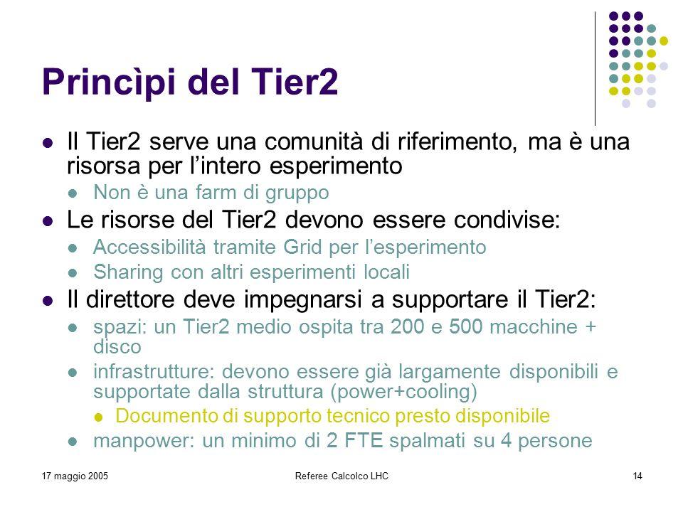 17 maggio 2005Referee Calcolco LHC14 Princìpi del Tier2 Il Tier2 serve una comunità di riferimento, ma è una risorsa per l'intero esperimento Non è una farm di gruppo Le risorse del Tier2 devono essere condivise: Accessibilità tramite Grid per l'esperimento Sharing con altri esperimenti locali Il direttore deve impegnarsi a supportare il Tier2: spazi: un Tier2 medio ospita tra 200 e 500 macchine + disco infrastrutture: devono essere già largamente disponibili e supportate dalla struttura (power+cooling) Documento di supporto tecnico presto disponibile manpower: un minimo di 2 FTE spalmati su 4 persone