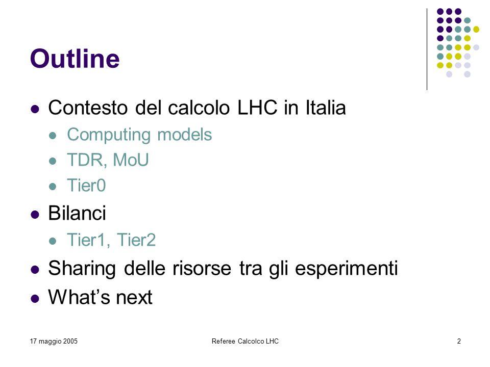 17 maggio 2005Referee Calcolco LHC2 Outline Contesto del calcolo LHC in Italia Computing models TDR, MoU Tier0 Bilanci Tier1, Tier2 Sharing delle risorse tra gli esperimenti What's next