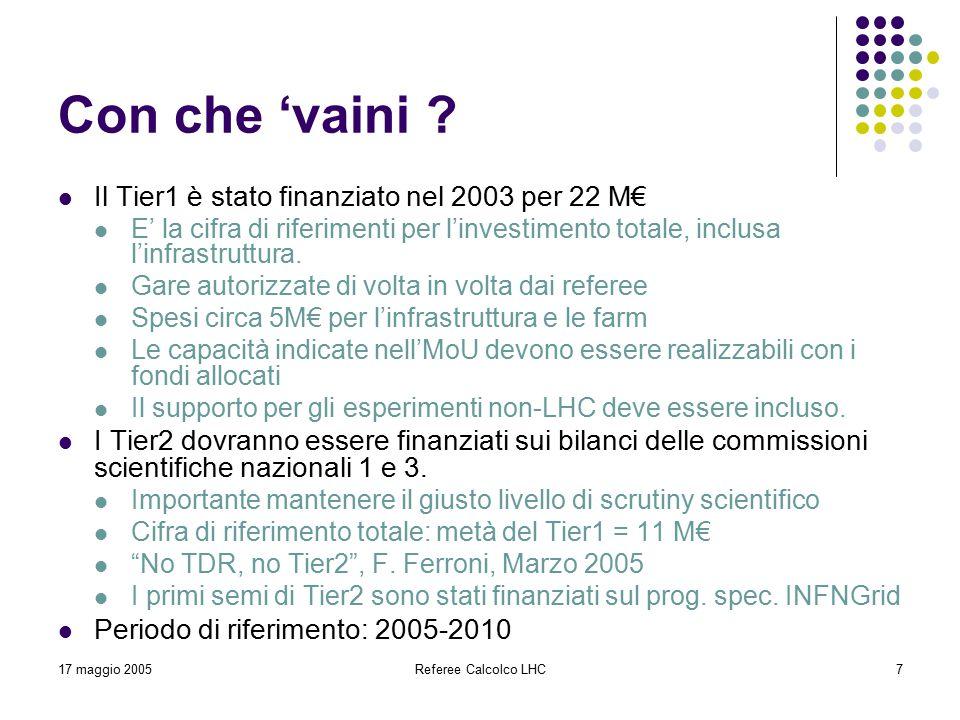 17 maggio 2005Referee Calcolco LHC7 Con che 'vaini ? Il Tier1 è stato finanziato nel 2003 per 22 M€ E' la cifra di riferimenti per l'investimento tota