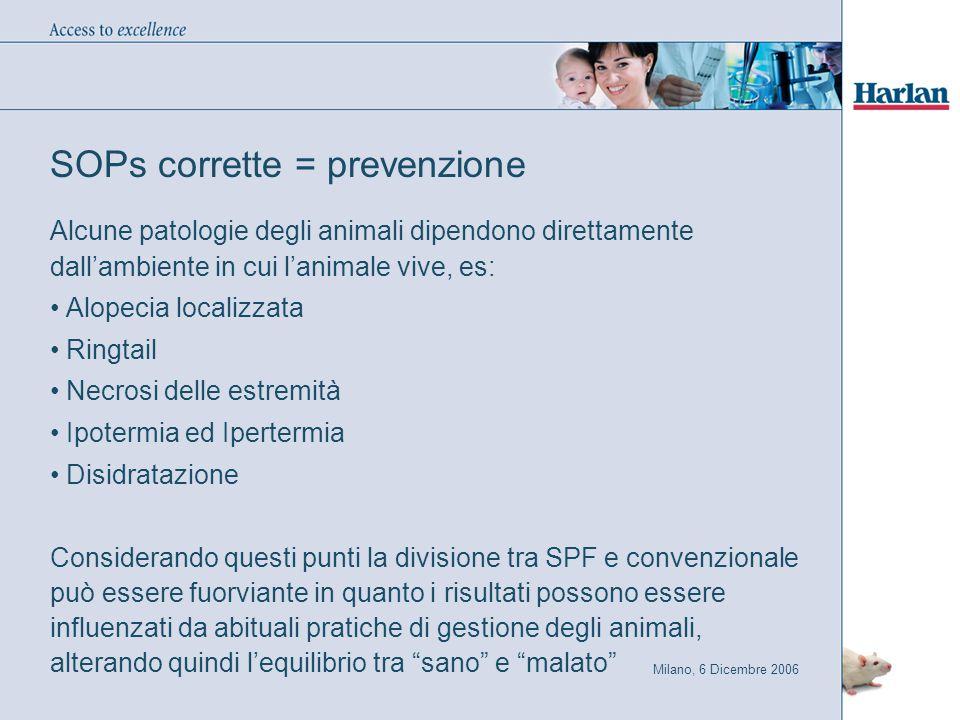 Milano, 6 Dicembre 2006 SOPs corrette = prevenzione Alcune patologie degli animali dipendono direttamente dall'ambiente in cui l'animale vive, es: Alo