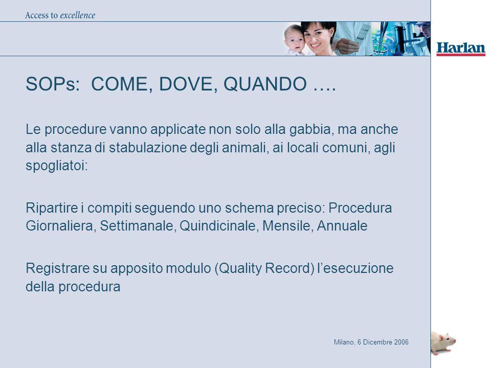 Milano, 6 Dicembre 2006 SOPs: COME, DOVE, QUANDO …. Le procedure vanno applicate non solo alla gabbia, ma anche alla stanza di stabulazione degli anim