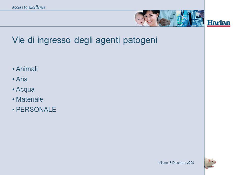 Milano, 6 Dicembre 2006 Vie di ingresso degli agenti patogeni Animali Aria Acqua Materiale PERSONALE