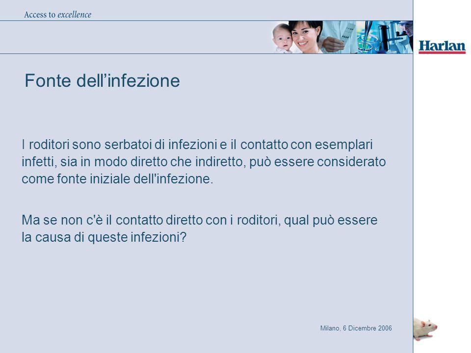 Milano, 6 Dicembre 2006 Fonte dell'infezione I roditori sono serbatoi di infezioni e il contatto con esemplari infetti, sia in modo diretto che indire