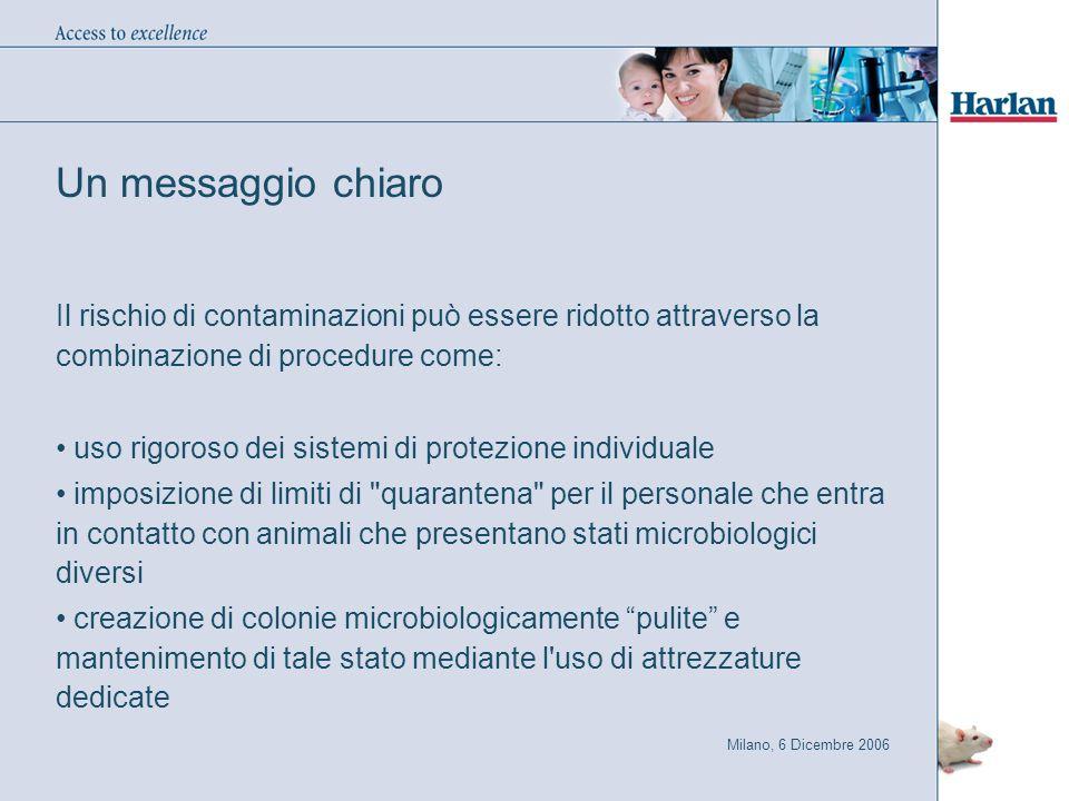 Milano, 6 Dicembre 2006 Un messaggio chiaro Il rischio di contaminazioni può essere ridotto attraverso la combinazione di procedure come: uso rigoroso