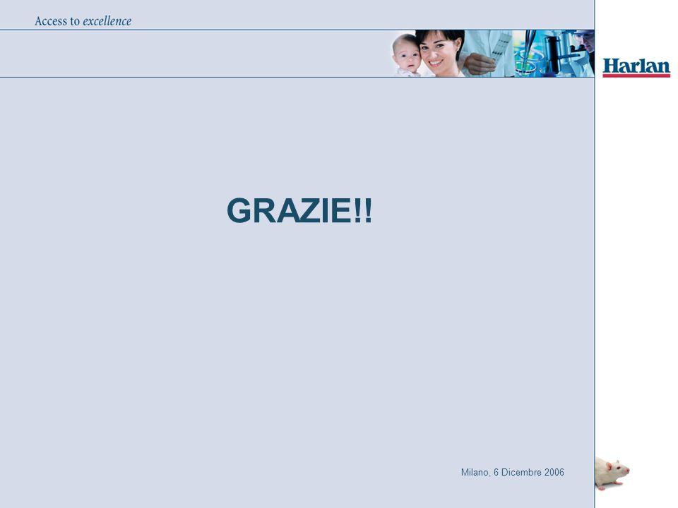 Milano, 6 Dicembre 2006 GRAZIE!!