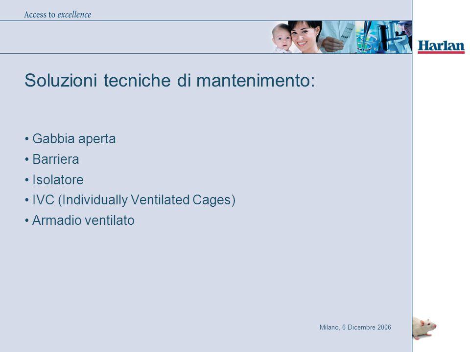Milano, 6 Dicembre 2006 Soluzioni tecniche di mantenimento: Gabbia aperta Barriera Isolatore IVC (Individually Ventilated Cages) Armadio ventilato