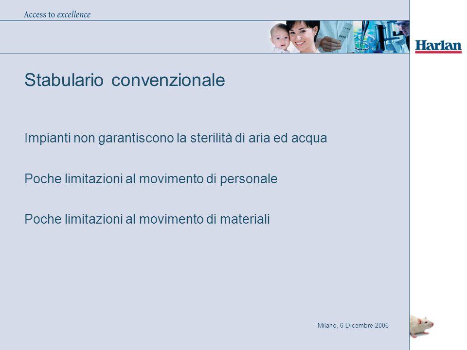Milano, 6 Dicembre 2006 Stabulario convenzionale Impianti non garantiscono la sterilità di aria ed acqua Poche limitazioni al movimento di personale Poche limitazioni al movimento di materiali