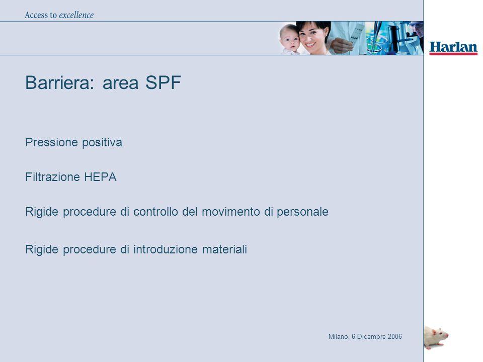 Milano, 6 Dicembre 2006 Barriera: area SPF Pressione positiva Filtrazione HEPA Rigide procedure di controllo del movimento di personale Rigide procedure di introduzione materiali