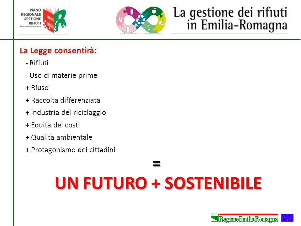 - Rifiuti - Uso di materie prime + Riuso + Raccolta differenziata + Industria del riciclaggio + Equità dei costi + Qualità ambientale + Protagonismo d