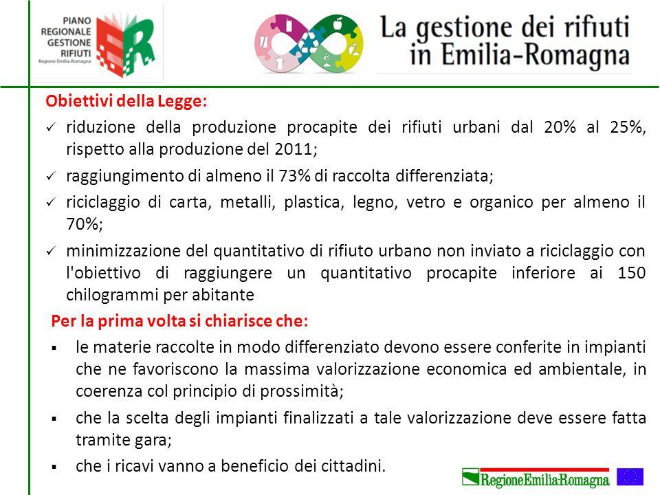 Obiettivi della Legge: riduzione della produzione procapite dei rifiuti urbani dal 20% al 25%, rispetto alla produzione del 2011; raggiungimento di al