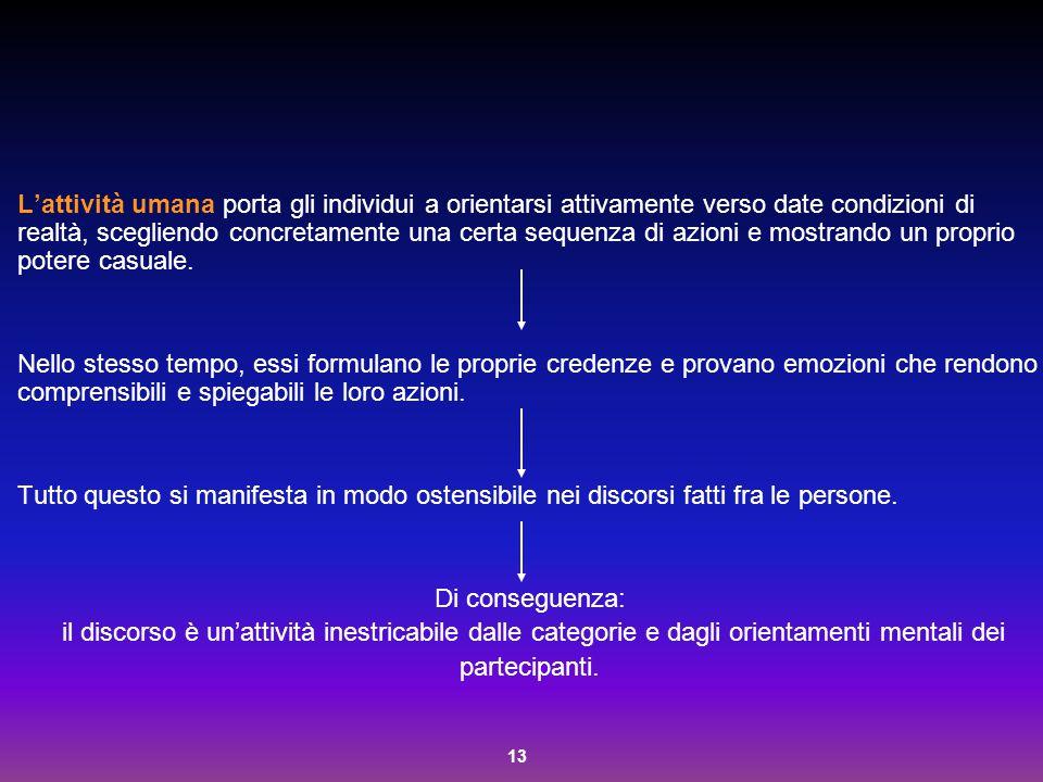 13 L'attività umana porta gli individui a orientarsi attivamente verso date condizioni di realtà, scegliendo concretamente una certa sequenza di azion