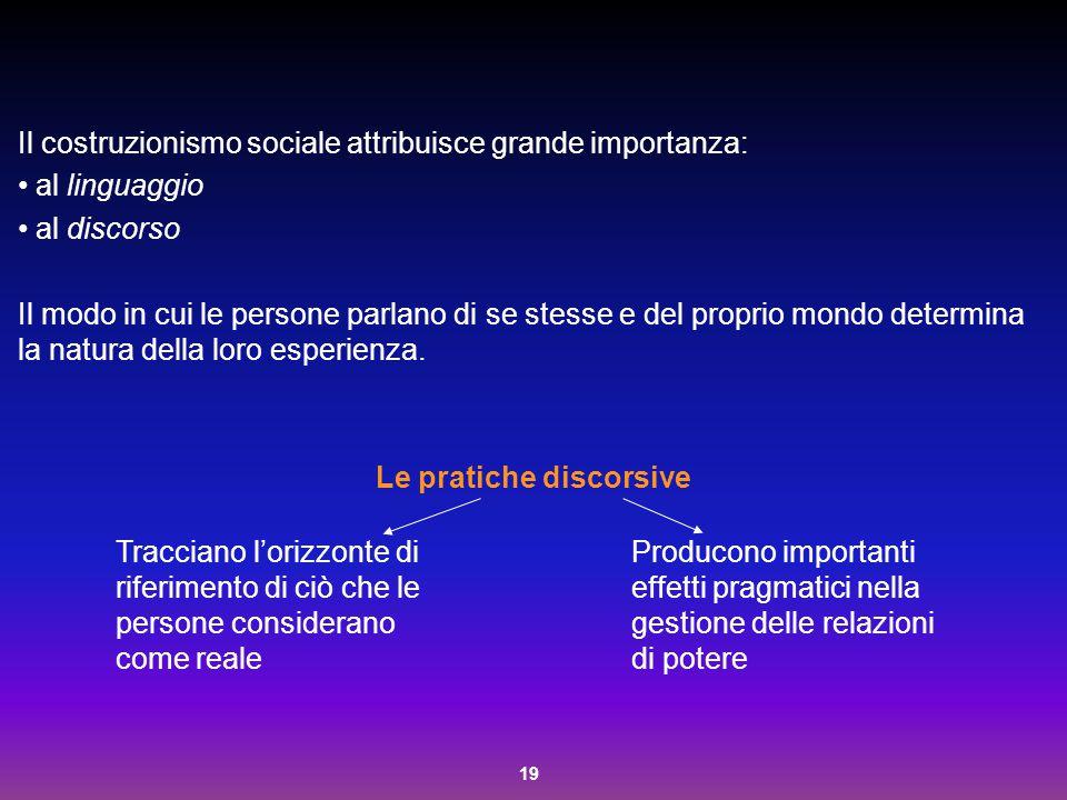 19 Il costruzionismo sociale attribuisce grande importanza: al linguaggio al discorso Il modo in cui le persone parlano di se stesse e del proprio mon