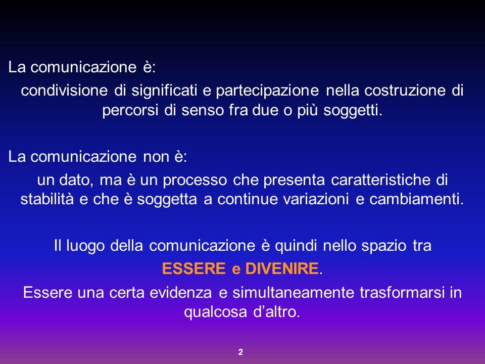 2 La comunicazione è: condivisione di significati e partecipazione nella costruzione di percorsi di senso fra due o più soggetti. La comunicazione non