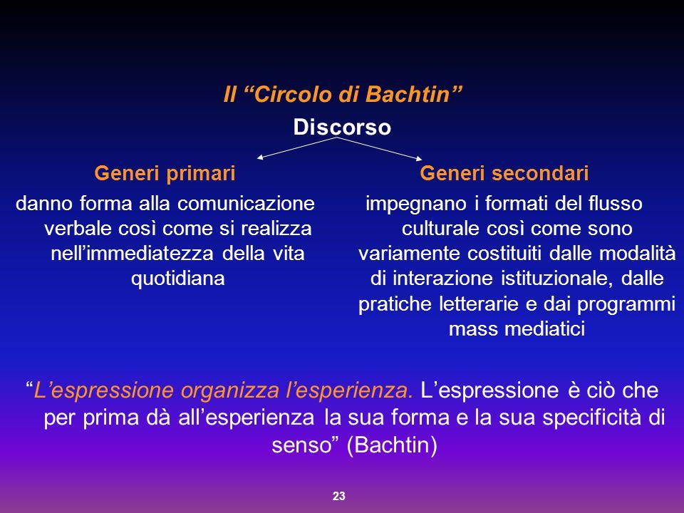 """23 Il """"Circolo di Bachtin"""" Discorso """"L'espressione organizza l'esperienza. L'espressione è ciò che per prima dà all'esperienza la sua forma e la sua s"""