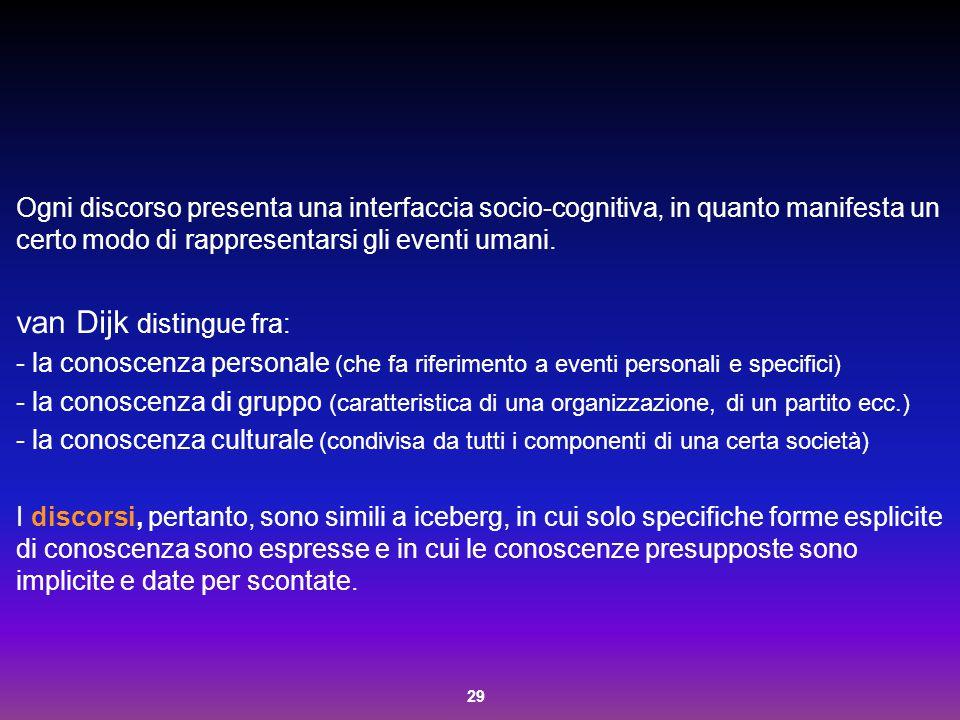 29 Ogni discorso presenta una interfaccia socio-cognitiva, in quanto manifesta un certo modo di rappresentarsi gli eventi umani. van Dijk distingue fr