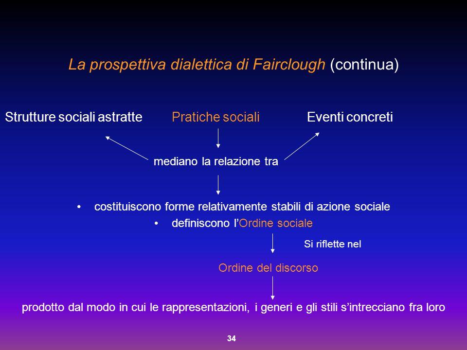 34 La prospettiva dialettica di Fairclough (continua) costituiscono forme relativamente stabili di azione sociale definiscono l'Ordine sociale prodott