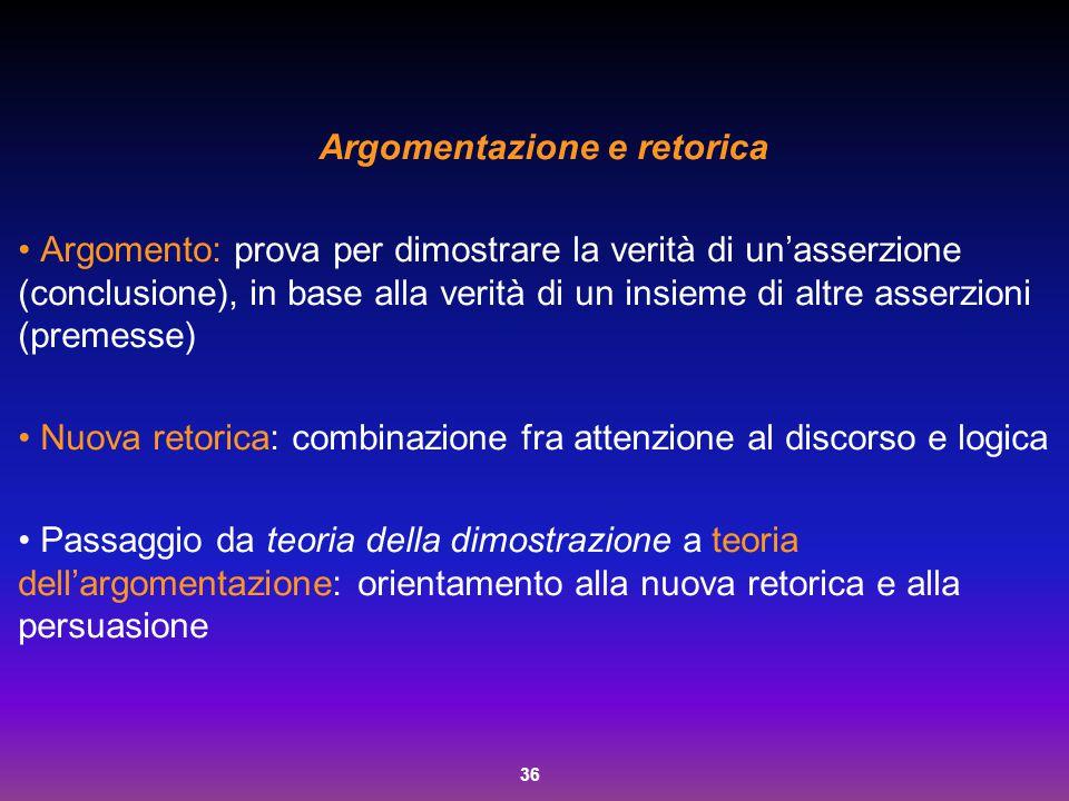 36 Argomentazione e retorica Argomento: prova per dimostrare la verità di un'asserzione (conclusione), in base alla verità di un insieme di altre asse