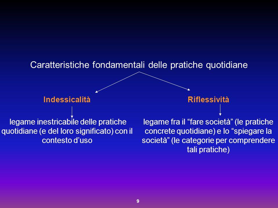 9 Caratteristiche fondamentali delle pratiche quotidiane Indessicalità legame inestricabile delle pratiche quotidiane (e del loro significato) con il