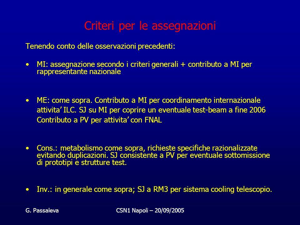G. PassalevaCSN1 Napoli – 20/09/2005 Criteri per le assegnazioni Tenendo conto delle osservazioni precedenti: MI: assegnazione secondo i criteri gener