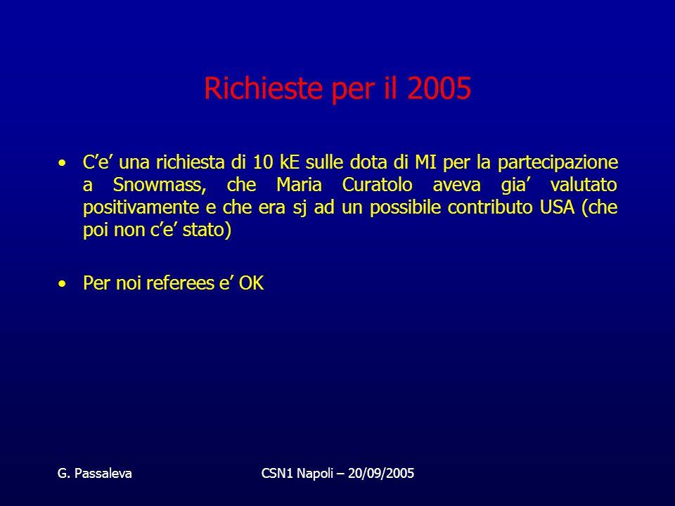 G. PassalevaCSN1 Napoli – 20/09/2005 Richieste per il 2005 C'e' una richiesta di 10 kE sulle dota di MI per la partecipazione a Snowmass, che Maria Cu
