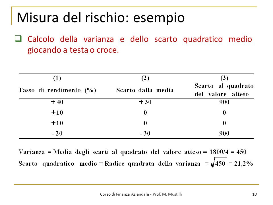 10Corso di Finanza Aziendale - Prof. M. Mustilli Misura del rischio: esempio  Calcolo della varianza e dello scarto quadratico medio giocando a testa