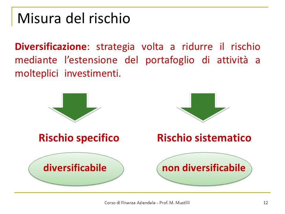 12Corso di Finanza Aziendale - Prof. M. Mustilli Misura del rischio Diversificazione: strategia volta a ridurre il rischio mediante l'estensione del p