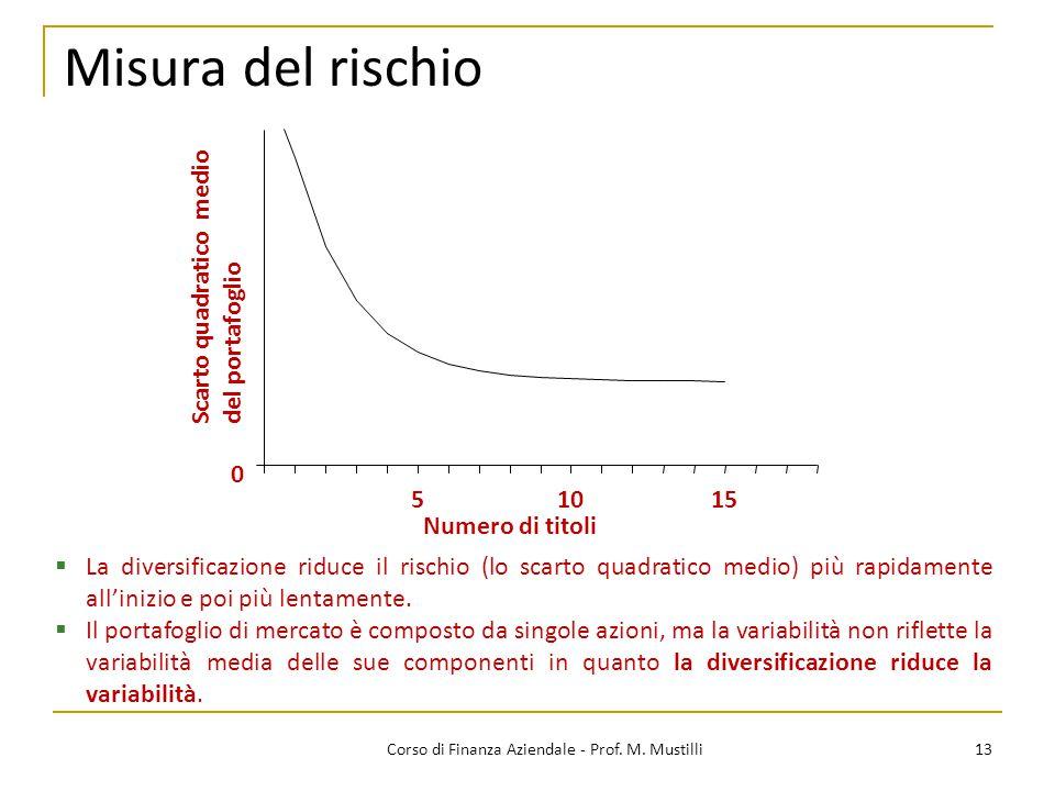 13Corso di Finanza Aziendale - Prof. M. Mustilli Misura del rischio 0 51015 Numero di titoli Scarto quadratico medio del portafoglio  La diversificaz
