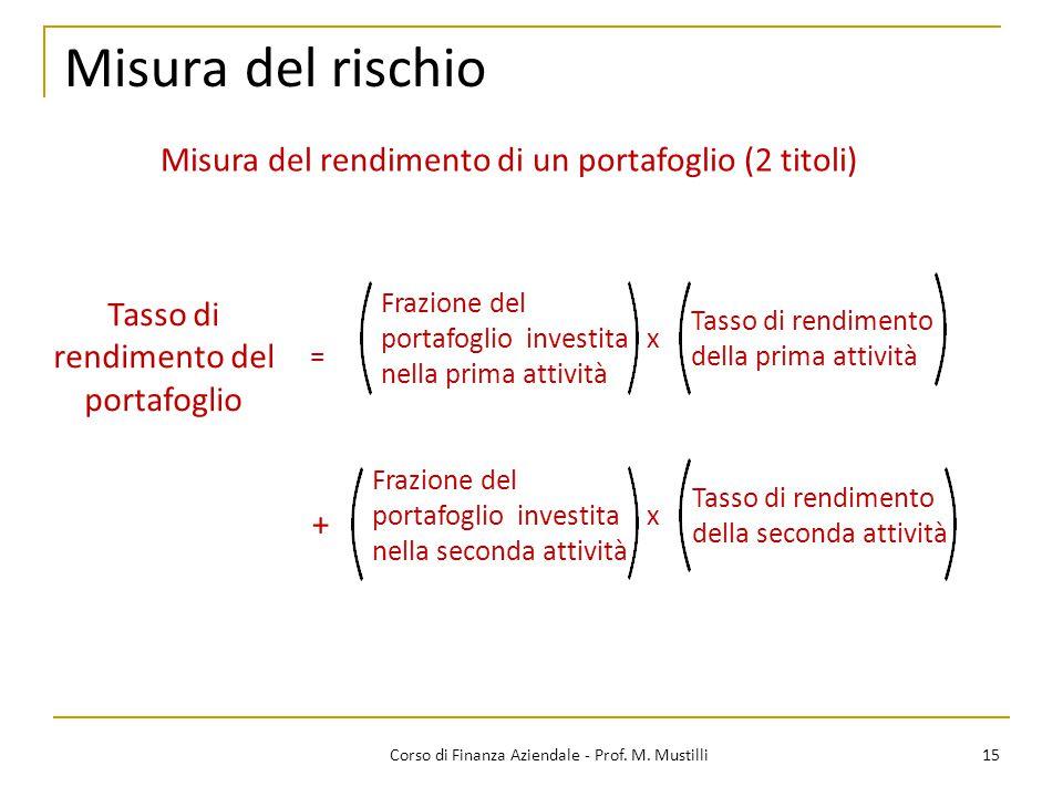15Corso di Finanza Aziendale - Prof. M. Mustilli Misura del rischio Tasso di rendimento del portafoglio = Frazione del portafoglio investita nella pri