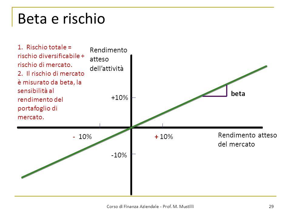 Beta e rischio 29Corso di Finanza Aziendale - Prof. M. Mustilli betaRendimento atteso dell'attività Rendimento atteso del mercato 10% -+ +10% -10% 1.