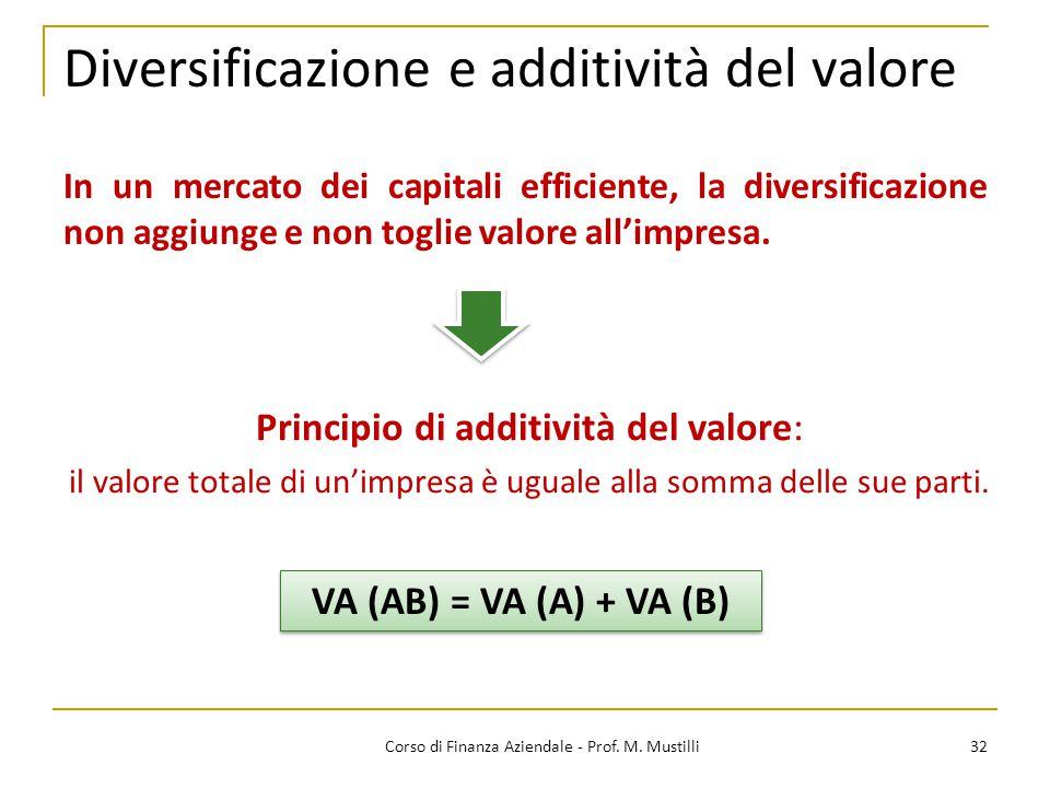 32Corso di Finanza Aziendale - Prof. M. Mustilli Diversificazione e additività del valore In un mercato dei capitali efficiente, la diversificazione n