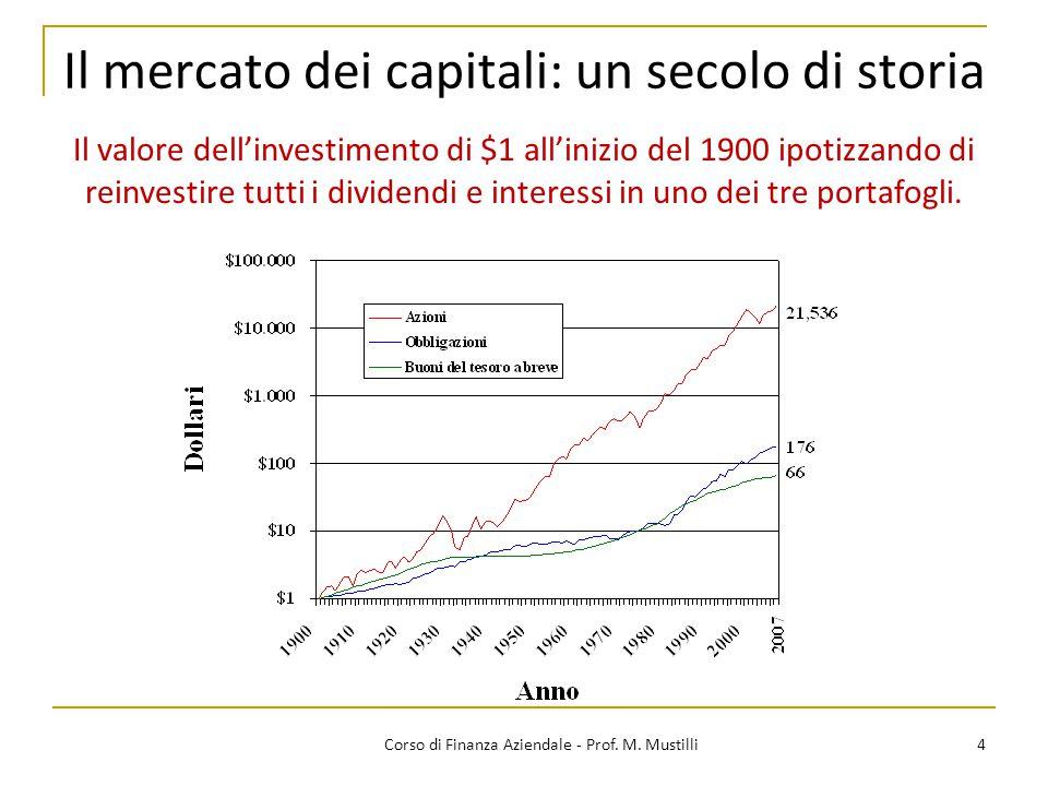 Il mercato dei capitali: un secolo di storia 4Corso di Finanza Aziendale - Prof. M. Mustilli Il valore dell'investimento di $1 all'inizio del 1900 ipo