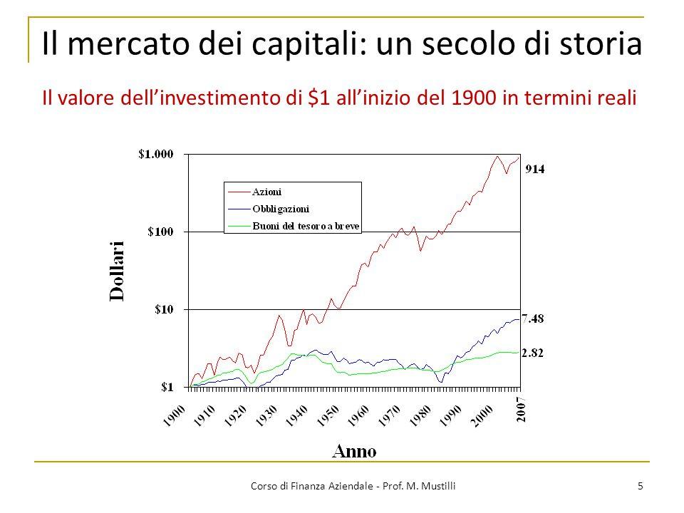 Il mercato dei capitali: un secolo di storia 5Corso di Finanza Aziendale - Prof. M. Mustilli Il valore dell'investimento di $1 all'inizio del 1900 in