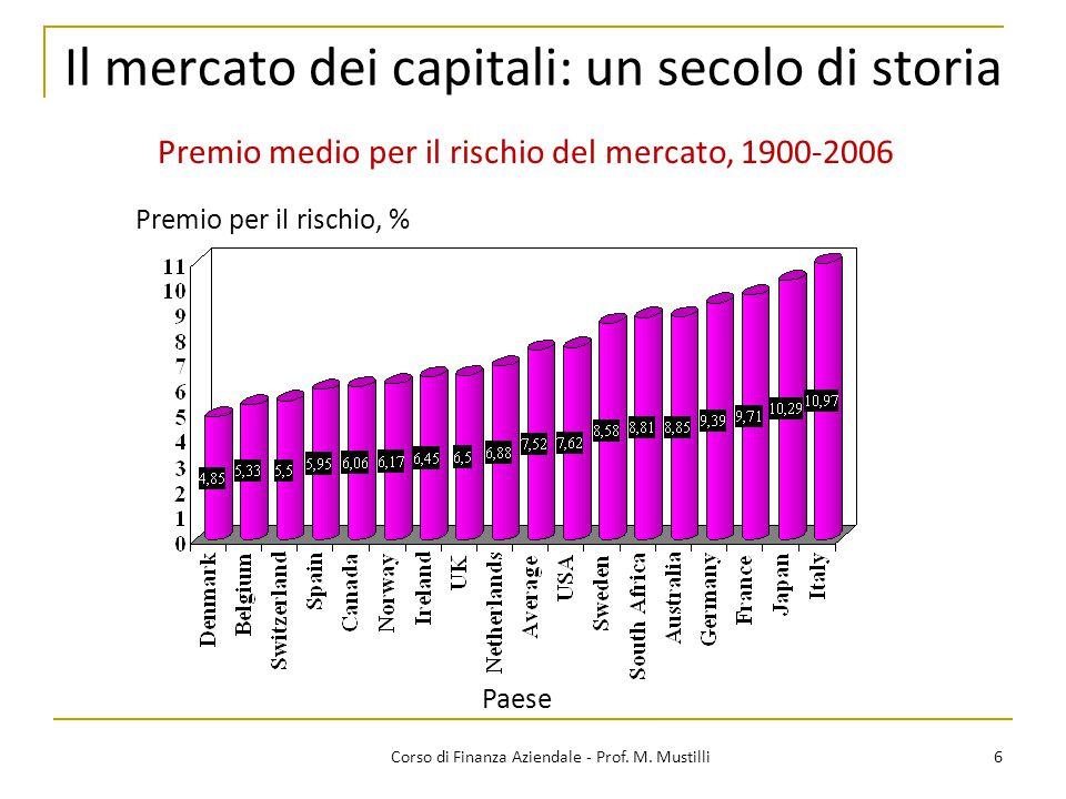 Il mercato dei capitali: un secolo di storia 6Corso di Finanza Aziendale - Prof. M. Mustilli Premio per il rischio, % Paese Premio medio per il rischi