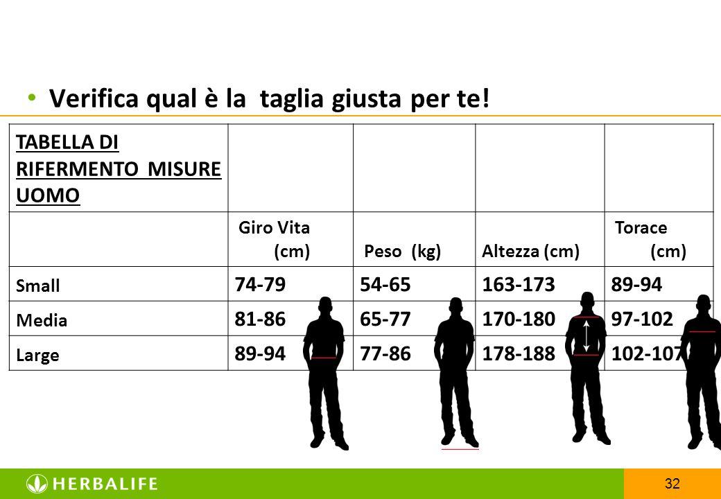 32 Verifica qual è la taglia giusta per te! TABELLA DI RIFERMENTO MISURE UOMO Giro Vita (cm) Peso (kg)Altezza (cm) Torace (cm) Small 74-7954-65163-173