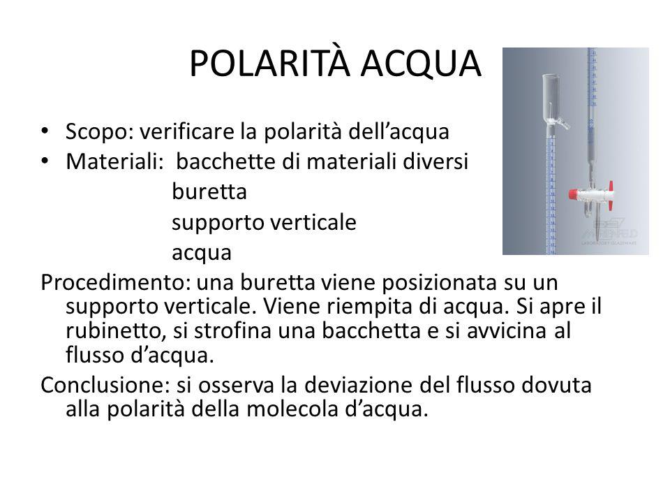 POLARITÀ ACQUA Scopo: verificare la polarità dell'acqua Materiali: bacchette di materiali diversi buretta supporto verticale acqua Procedimento: una b