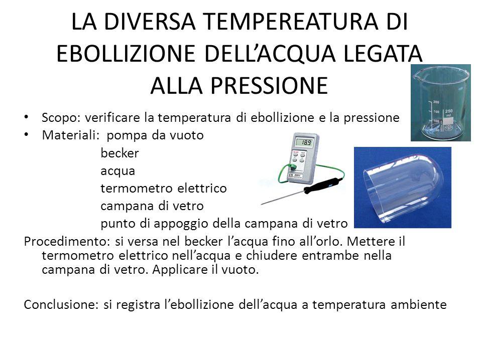 LA DIVERSA TEMPEREATURA DI EBOLLIZIONE DELL'ACQUA LEGATA ALLA PRESSIONE Scopo: verificare la temperatura di ebollizione e la pressione Materiali: pomp