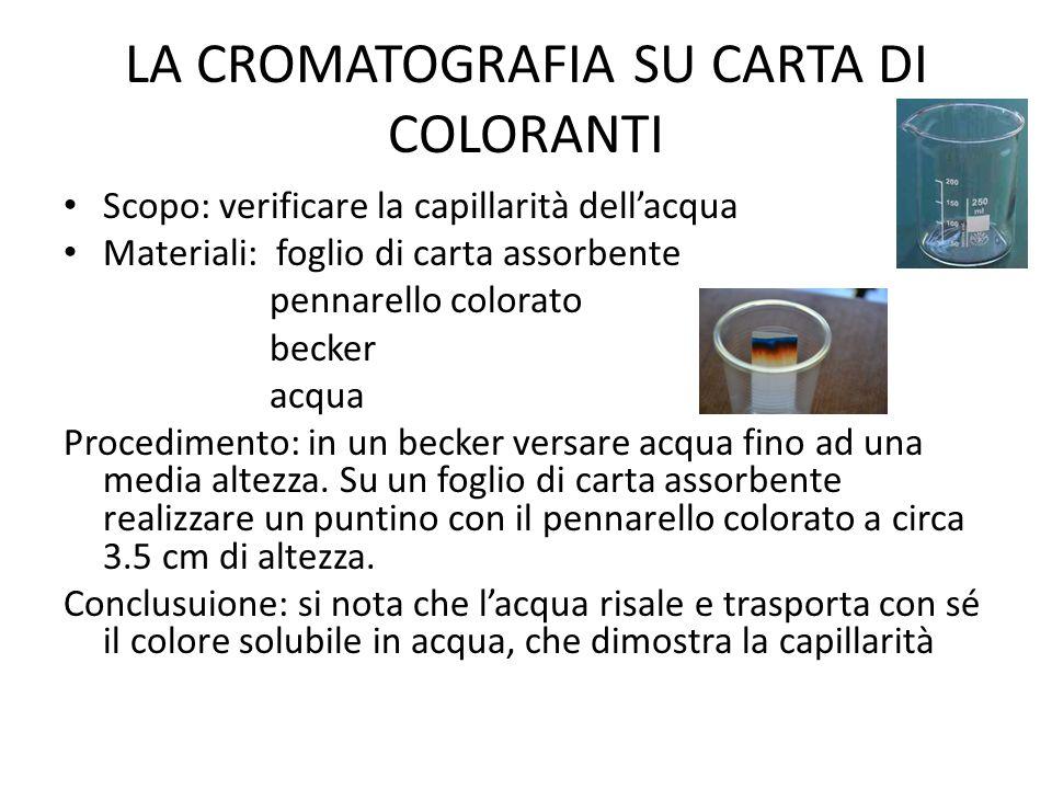 LA CROMATOGRAFIA SU CARTA DI COLORANTI Scopo: verificare la capillarità dell'acqua Materiali: foglio di carta assorbente pennarello colorato becker ac