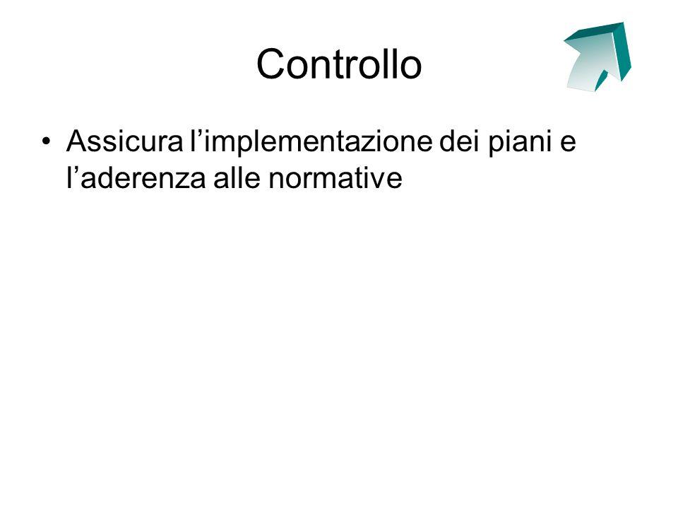 Controllo Assicura l'implementazione dei piani e l'aderenza alle normative