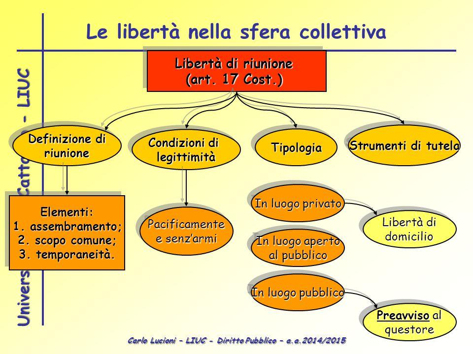 Carlo Lucioni – LIUC - Diritto Pubblico – a.a.2014/2015 Università Carlo Cattaneo - LIUC Libertà di riunione (art. 17 Cost.) Libertà di riunione (art.