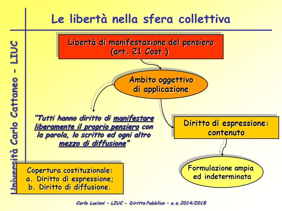 Carlo Lucioni – LIUC - Diritto Pubblico – a.a.2014/2015 Università Carlo Cattaneo - LIUC Libertà di manifestazione del pensiero (art. 21 Cost.) Libert
