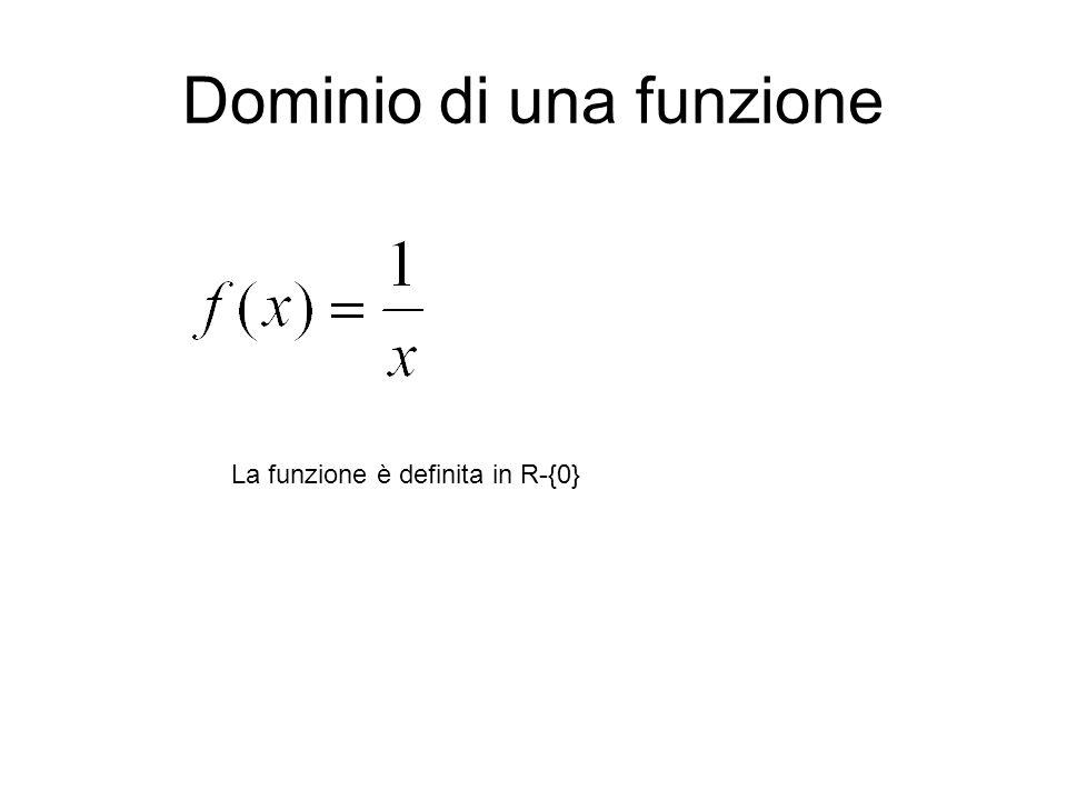 Dominio di una funzione La funzione è definita in R-{0}