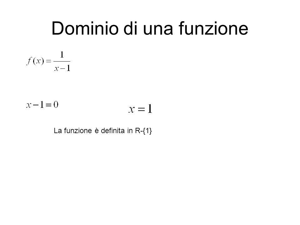 Dominio di una funzione La funzione è definita in R-{1}