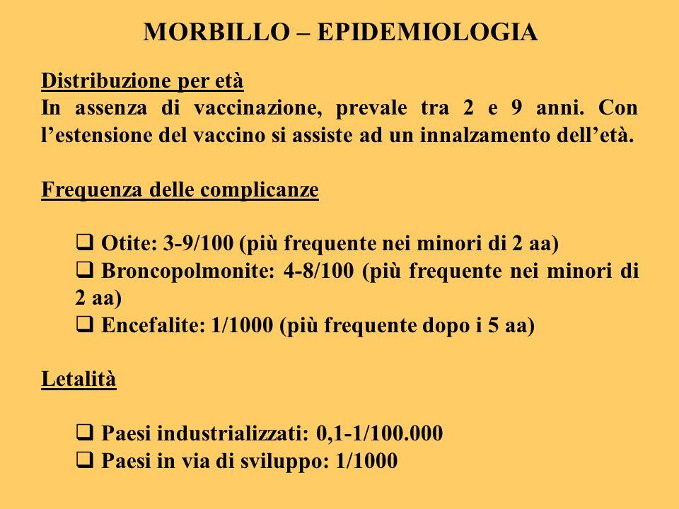 MORBILLO – EPIDEMIOLOGIA Distribuzione per età In assenza di vaccinazione, prevale tra 2 e 9 anni. Con l'estensione del vaccino si assiste ad un innal