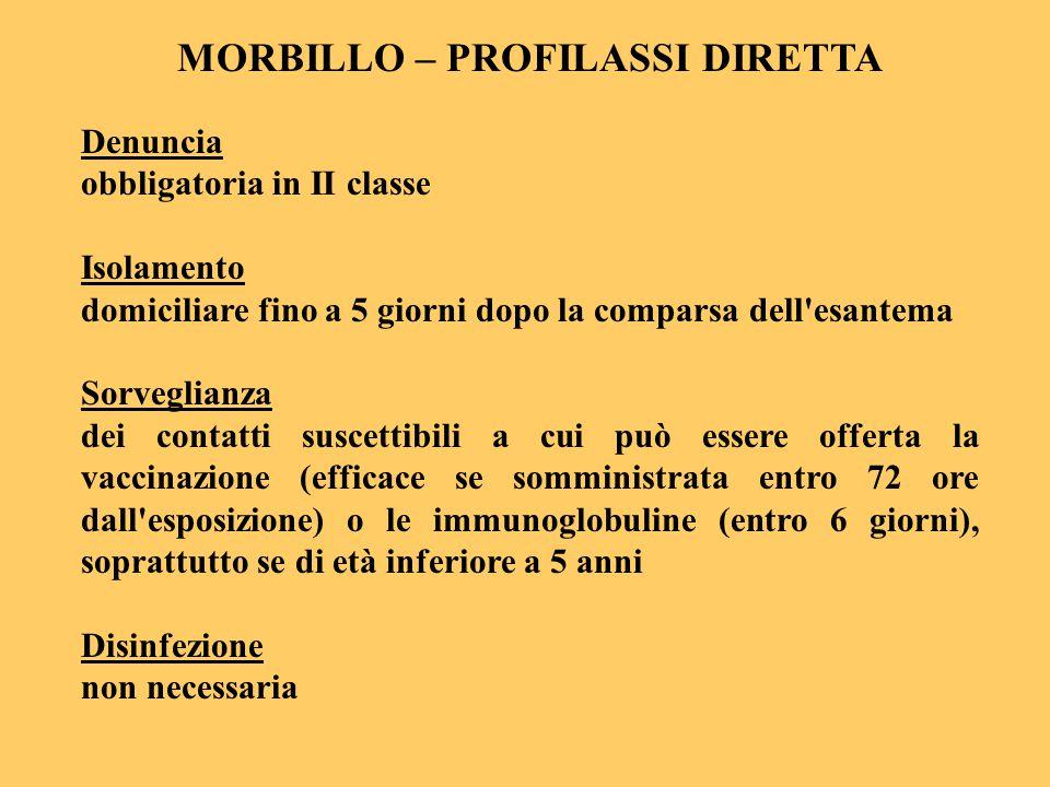 MORBILLO – PROFILASSI DIRETTA Denuncia obbligatoria in II classe Isolamento domiciliare fino a 5 giorni dopo la comparsa dell'esantema Sorveglianza de