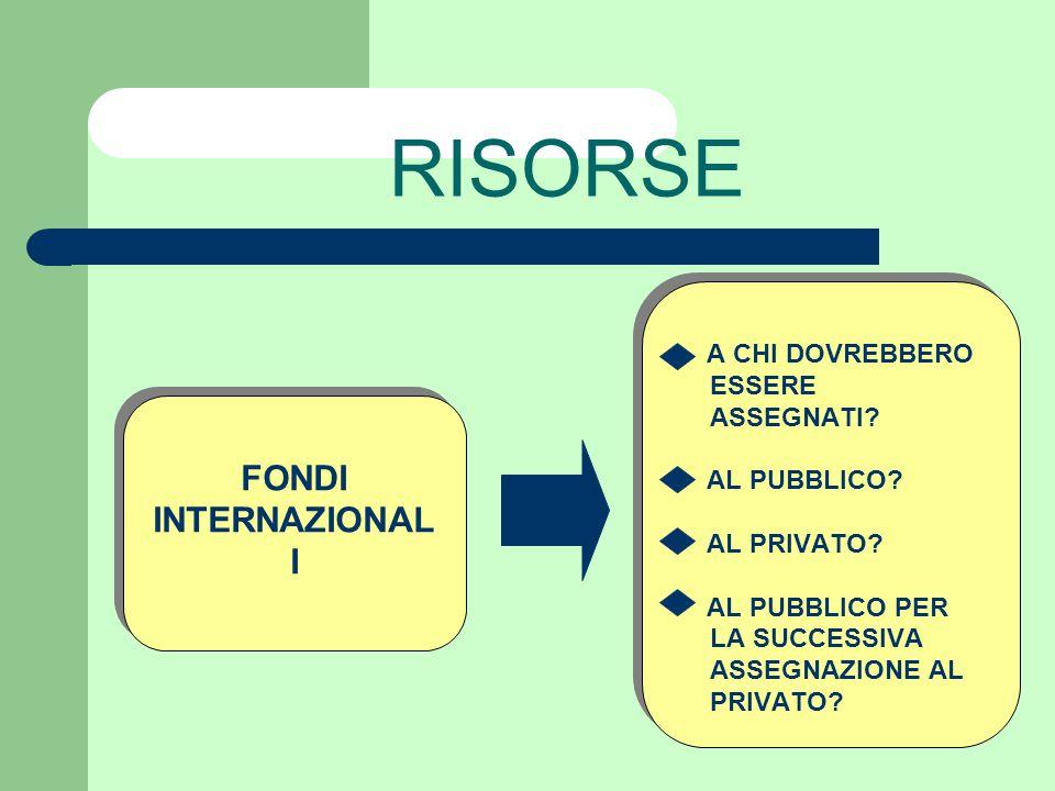 RISORSE FONDI INTERNAZIONAL I FONDI INTERNAZIONAL I A CHI DOVREBBERO ESSERE ASSEGNATI.